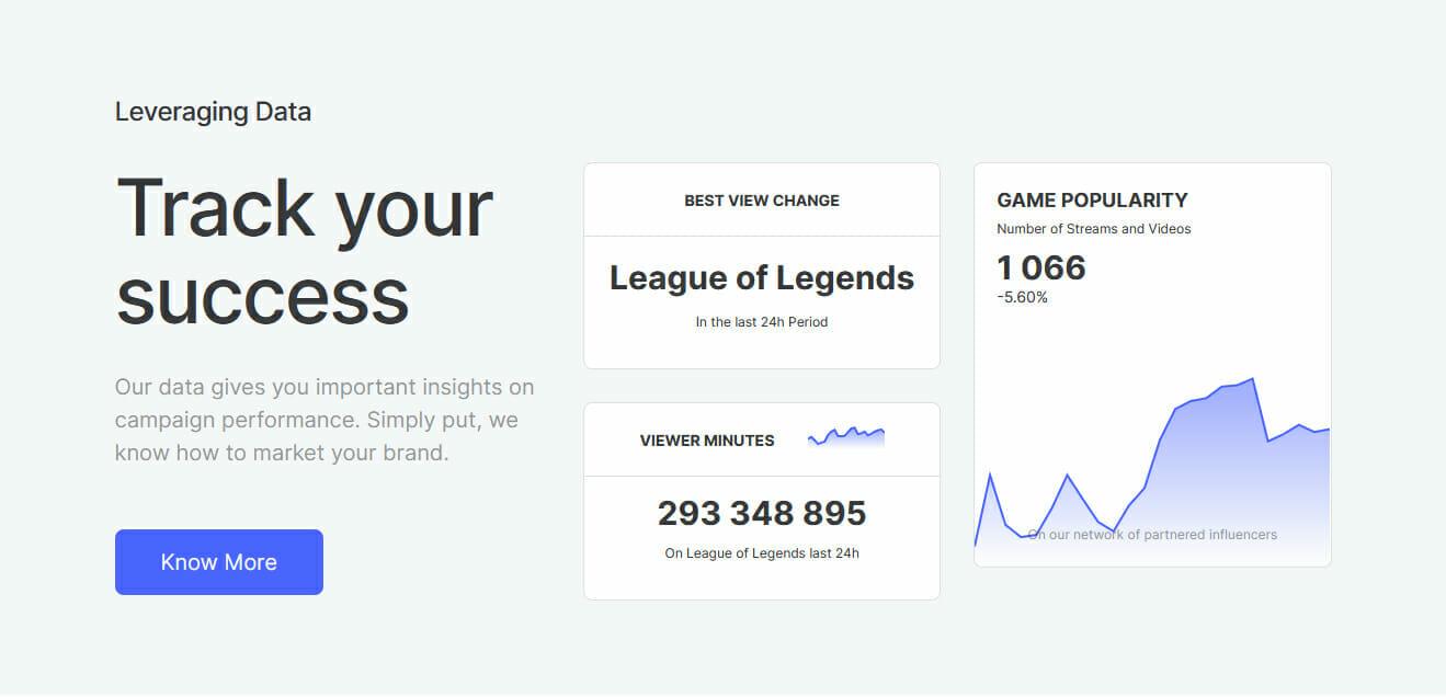 Bild på hur data presenteras på Wehypes hemsida.