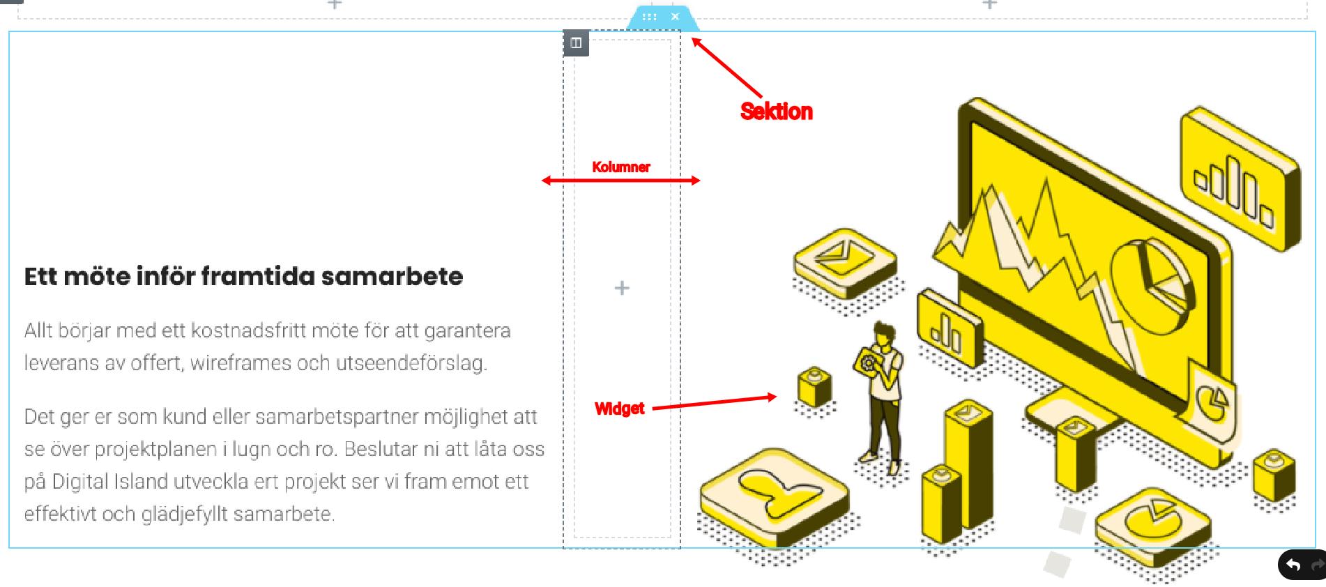 Tutorial av sektioner, kolumner och widgets i elementor