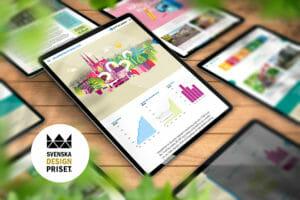 nominerade till Svenska Designpriset 2021 för webbutveckling av årsredovisning till Uppsalahem